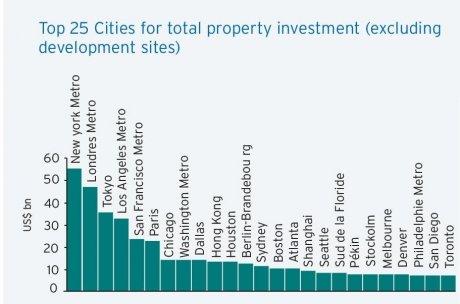 Sassen, Top25G2UK, Forum Smart City,