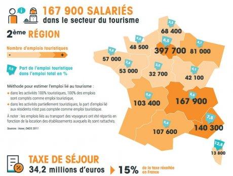 Auvergne Rhône Alpes Tourisme
