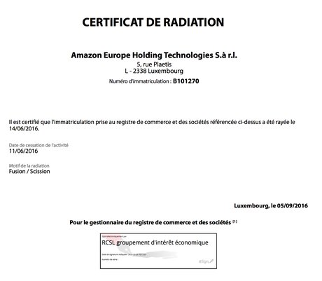 Amazon radiation