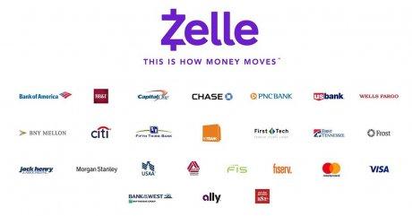 Zelle banques US