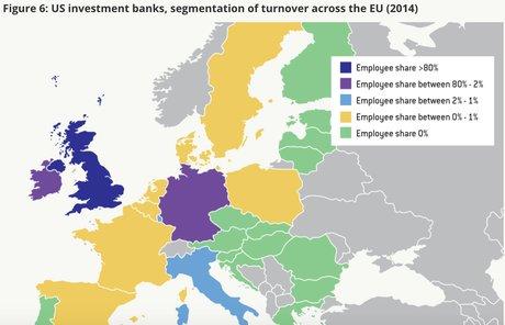 Banques US en Europe