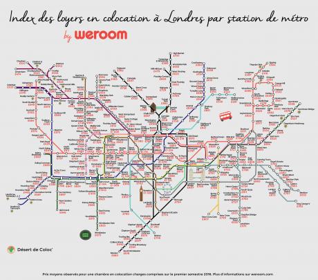 Index des loyers en colocation Londres