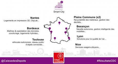 Caisse CDC smart city