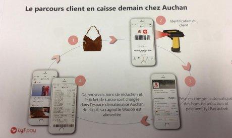 Paiement mobile Lyf Pay Auchan