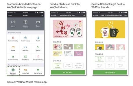 WeChat social gift