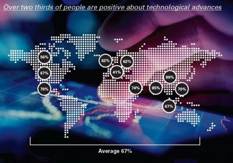 Carte confiance progrès monde étude HSBC