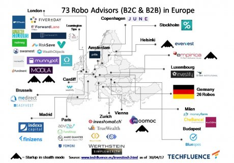Fintech robo-advisors carte Europe