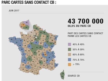 Parc cartes sans contact CB France