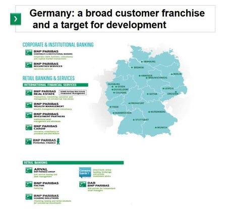 BNP en Allemagne