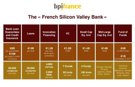 Bpifrance financement VC