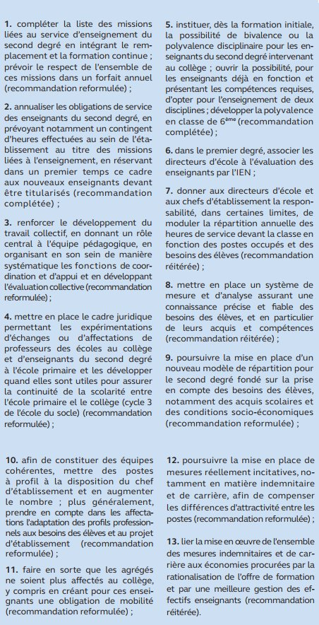 Recommandations Education nationale