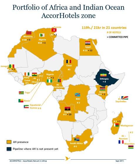 Accor Afrique