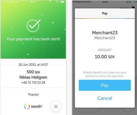 Appli Swish paiement mobile Suède