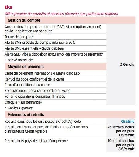 Tarifs Eko Crédit Agricole Ile de France