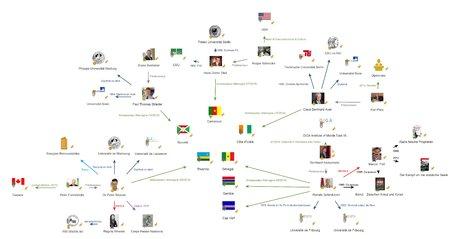 Cartographie d'un échantillon d'ambassadeurs allemands en Afrique francophone