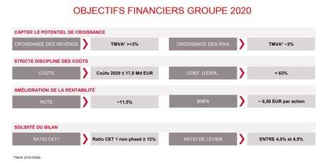 Société Générale plan stratégique 2020