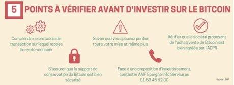 AMF reco bitcoin
