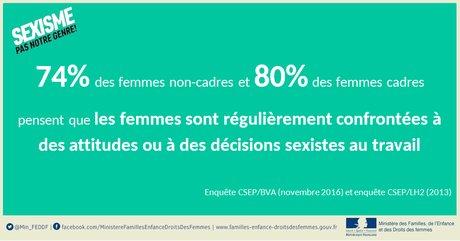 Sexisme au travail BVA secrétariat à l'égalité femmes-hommes