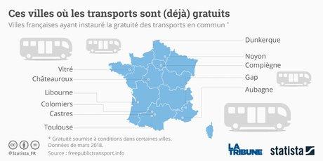 Transports gratuits en ville
