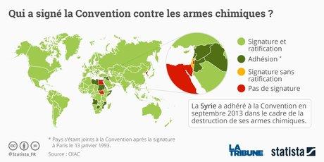 Convention contre les armes chimiques