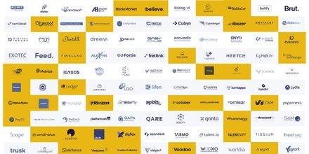 French Tech 120 liste