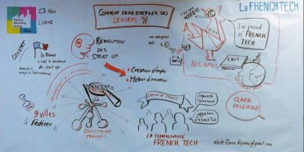 French tech startup