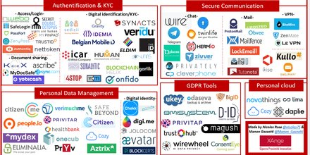 Cartographie startups data XAnge