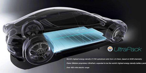Chez Fisker, le Tesla néerlandais, on prétend que la Emotion pourra assurer 800 km d'autonomie pour un temps de charge... d'une minute !
