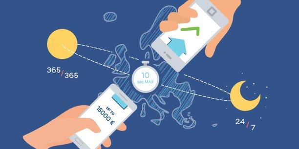 Le paiement mobile entre particuliers sera désormais instantané sur Paylib