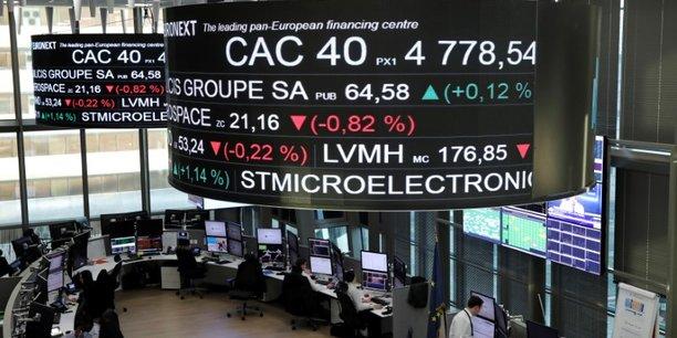Le chiffre d'affaires des 35 sociétés qui ont déjà publié leurs résultats a progressé de 2,14%, à 616 milliards d'euros au premier semestre 2018.