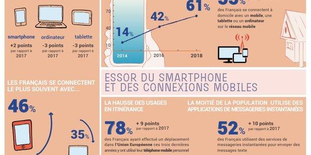 Seuls six Français sur 10 ont accès à la 4G — Téléphonie
