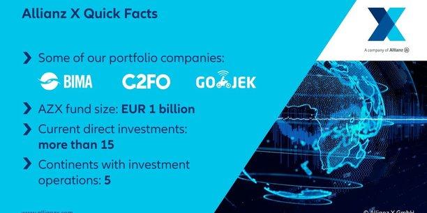 Le fonds Allianz X du géant de l'assurance sera désormais doté d'un milliard d'euros.