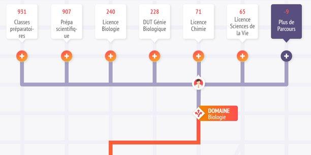 Exemple de parcours d'orientation basé sur des parcours réels réalisé sur app.humanroads.com