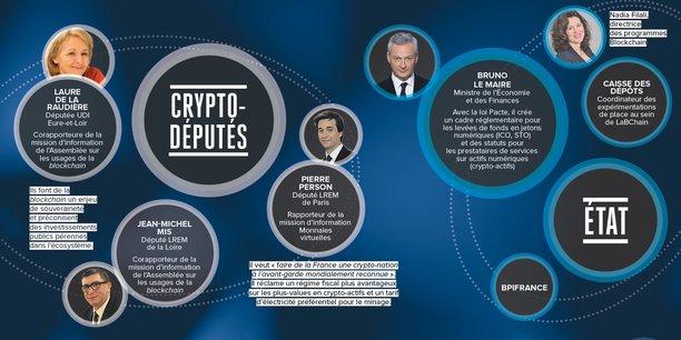 La galaxie Blockchain en France (détail). Voir, à l'intérieur de l'article,  l'infographie intégrale en image agrandissable plein écran (cf. double-page 8-9 de La Tribune Hebdo n°289).