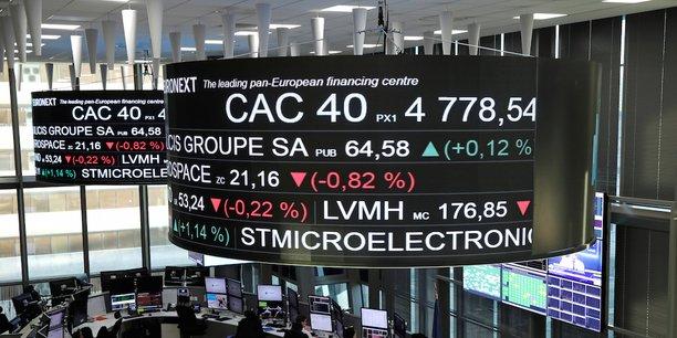 Imitons les actionnaires au lieu de les envier