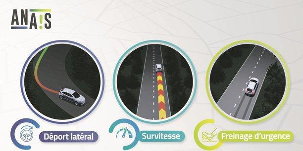 L'application remontera notamment à la plateforme Digital by Colas les comportements à risques:  freinage intempestif, vitesse excessive, déport latéral du véhicule.