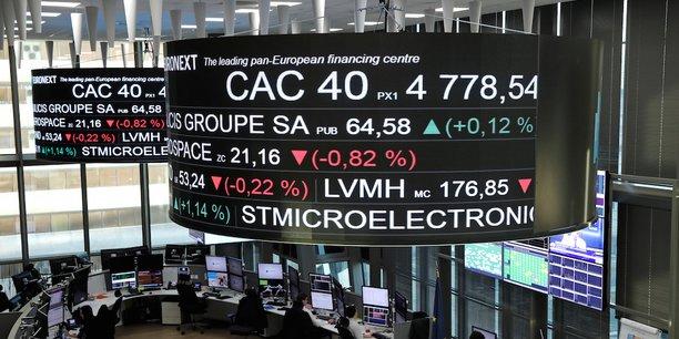 Photo d'illustration. Les contrats à terme sur indices suggèrent une baisse de 0,52% pour le CAC 40 à Paris.