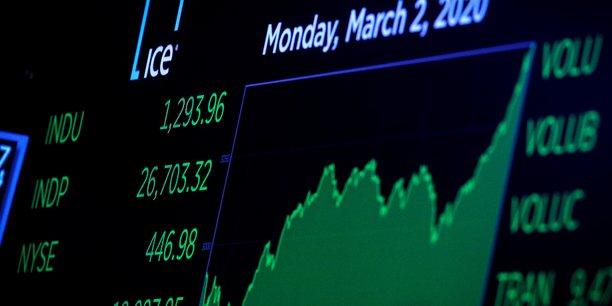 Le Dow Jones Industrial Average, s'est envolé lundi, alors qu'il venait tout juste d'encaisser sa pire semaine depuis 2008;