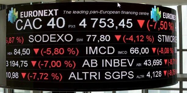 Un écran montre la chute de l'indice CAC 40 parmi d'autres valeurs au sein des bureaux d'Euronext le 9 mars 2020 en pleine crise du Covid-19.