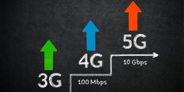 Quels sont les avantages de la 5G, le réseau mobile du futur ?