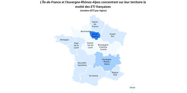 En France, près de la moitié des salariés travaille dans une ETI