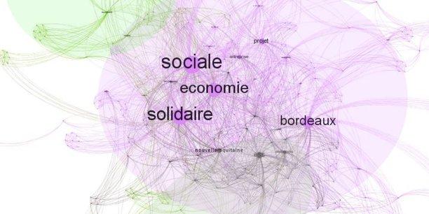 La startup bordelaise Firstlink, spécialisée dans la data intelligence, a cartographié le bruit numérique autour de l'économie sociale et solidaire en Nouvelle-Aquitaine en 2020.