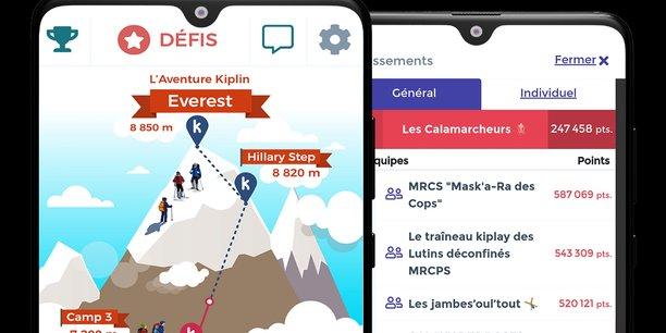 Avec 47.000 utilisateurs en 2020, Kilplin aurait touché 100.000 joueurs depuis sa création. En vertu de son modèle économique, la startup ne cible que les grands comptes et les ETI, sous la forme d'un abonnement annuel de 5.000 euros pour mille collaborateurs.