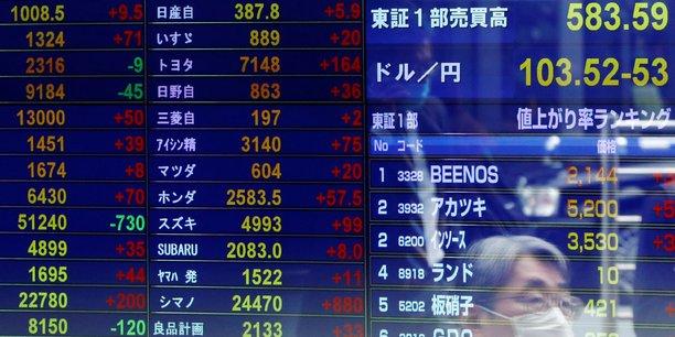 A tokyo, le nikkei finit en baisse de 0,42%[reuters.com]