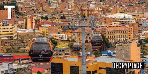 Ligne 5 du téléphérique de la ville de La Paz en Bolivie