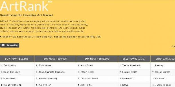 ArtRank tend à analyser les marchés des artistes et les classer selon des catégories : « Achetez maintenant », « Vendez maintenant » et « Liquidez ». Une vision purement spéculative du marché de l'art, qui ne fait pas l'unanimité...   Capture ArtRank