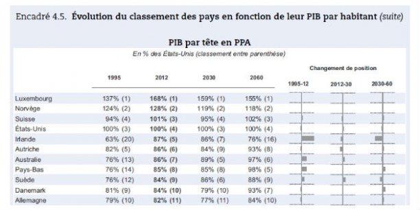 Classement Des Villes Les Plus Riches Par Habitant En France