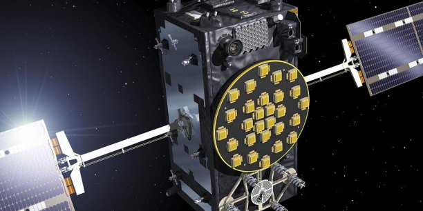 OHB-System va fournir les 30 satellites de Galileo en configuration opérationnelle (FOC, Full operational capability)