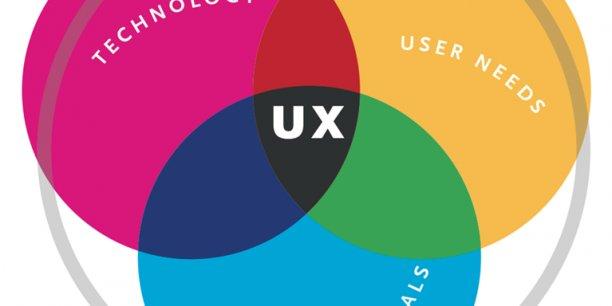 Les spécialistes de l'expérience utilisateur (UX) sont devenus des pépites très prisées.