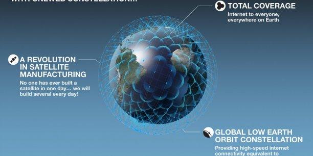 Airbus Defence and Space a été sélectionné par OneWeb Ltd pour la conception et la fabrication d'une flotte de plus de 900 microsatellites, pesant chacun moins de 150 kilos et destinés à une constellation satellitaire destinée à l'internet